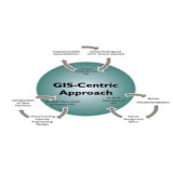 Training Course on GIS and Remote Sensing in Disaster Risk Management Course