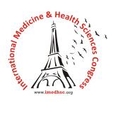 International Medicine & Health Sciences Congress